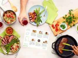 Meal Kit Services